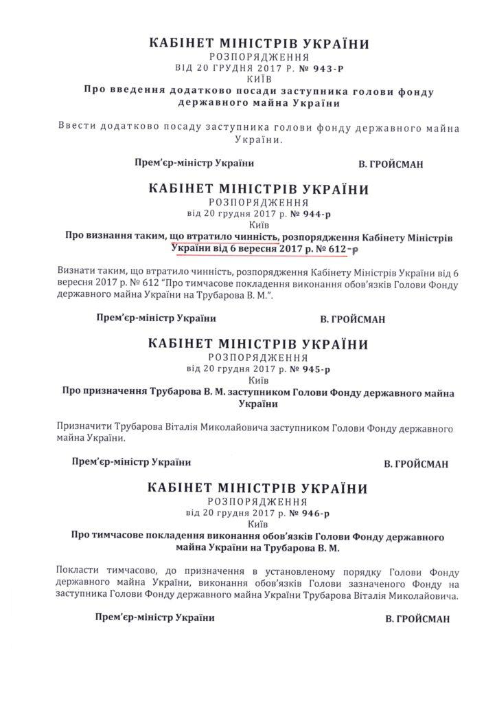 Копія Розпорядження обов'язки Голови ФДМУ покладено на керівника апарату ФДМУ