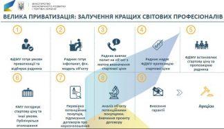 прес-конференція Приватизаційний закон- сценарії та ризики