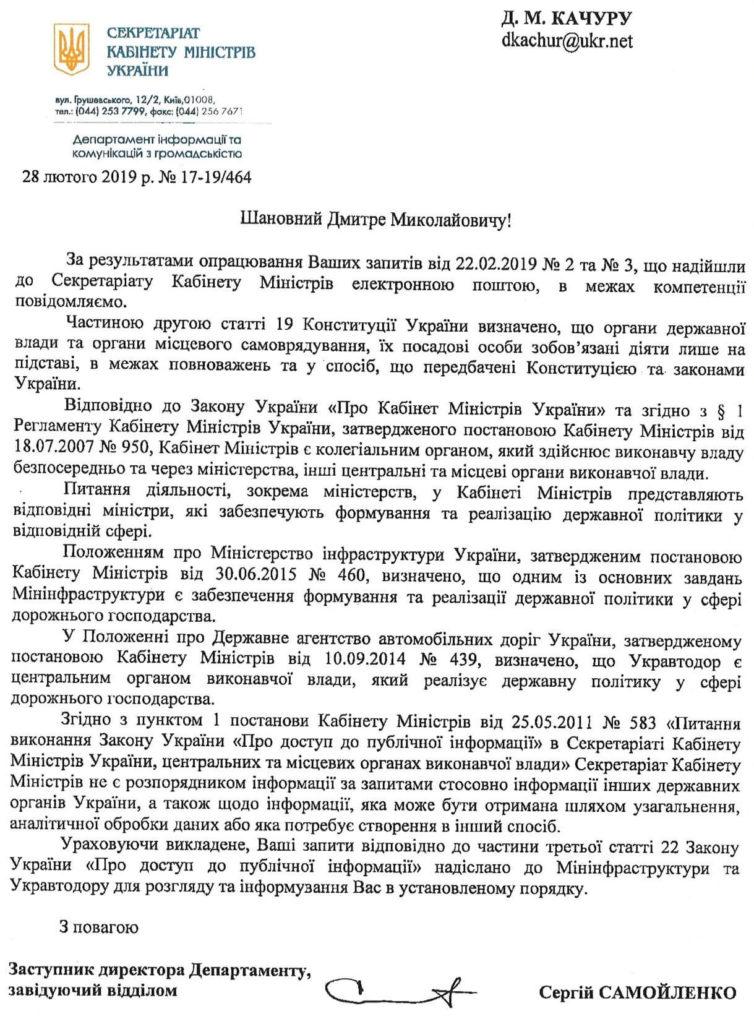 Володимир Гройсман і дороги